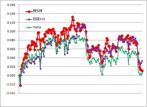 グラフ190809A.jpg