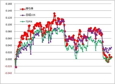 グラフ190823A.jpg
