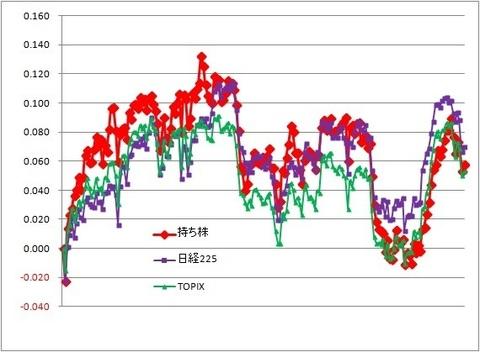 グラフ191004A.jpg