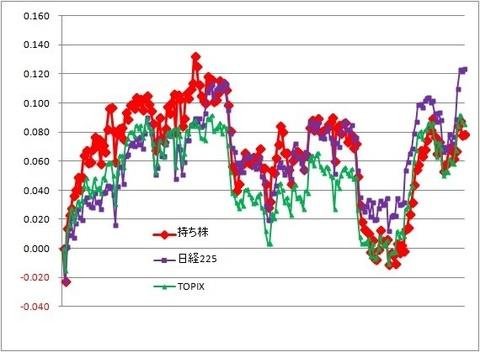 グラフ191018A.jpg