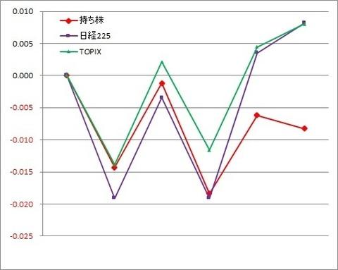 グラフ200110A.jpg