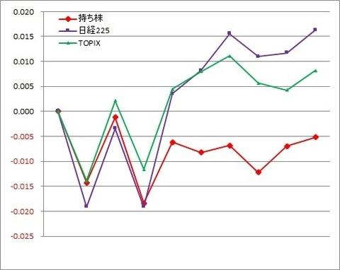 グラフ200117A.jpg