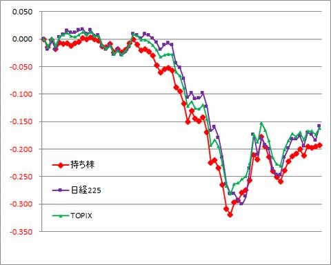 グラフ200417A.png