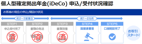 iDeCo状況.png
